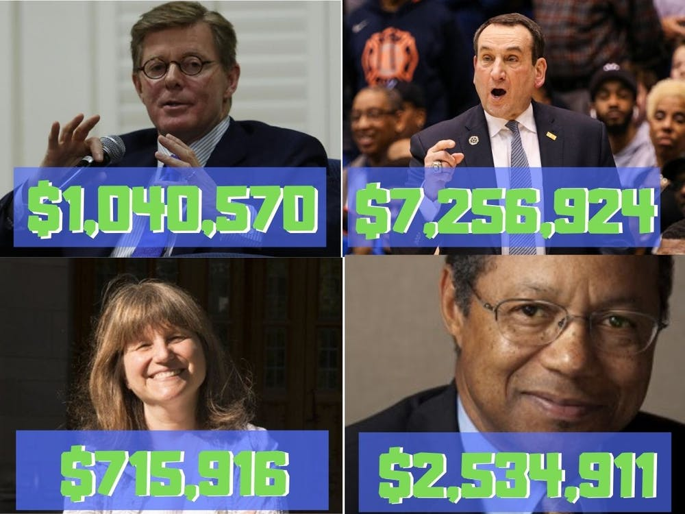 <p>Salaries in 2017 for (clockwise from top left) Vincent Price, Mike Krzyzewski, A. Eugene Washington, Sally Kornbluth</p>