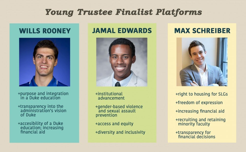 young_trustee_campaign_platforms