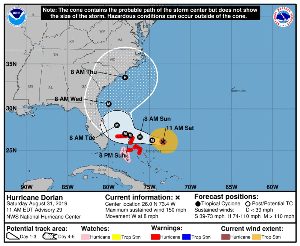 <p>Courtesy of National Hurricane Center</p>