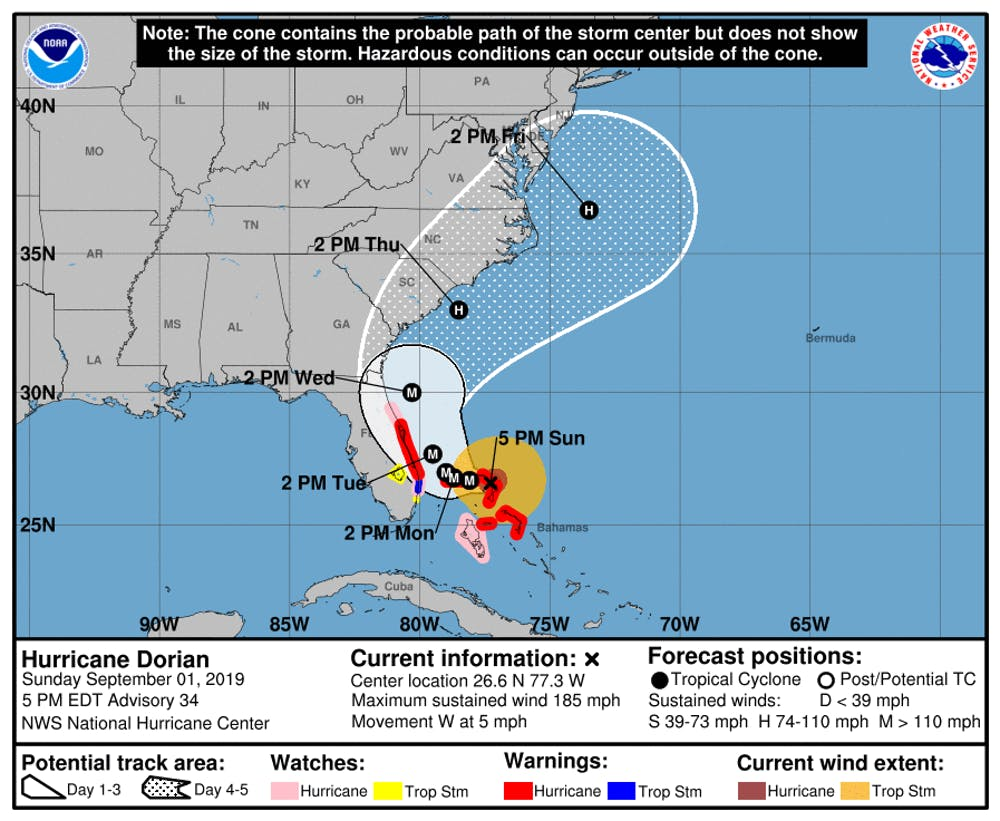 <p>Courtesy of the National Hurricane Center</p>