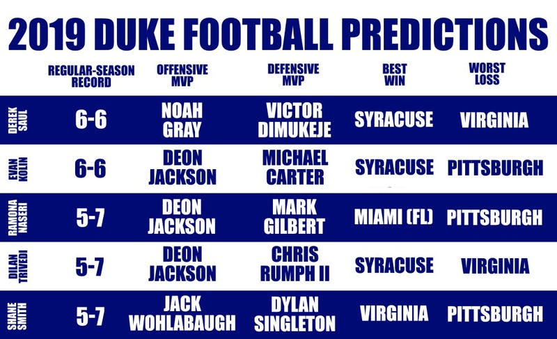 The Chronicle's 2019 Duke football beats' predictions - The