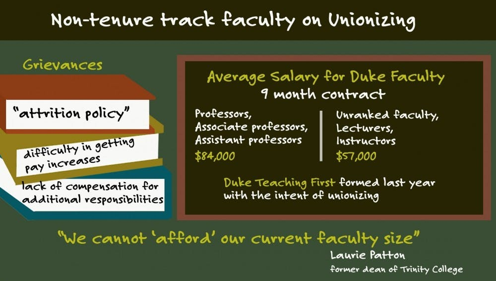 21091_faculty_unionf