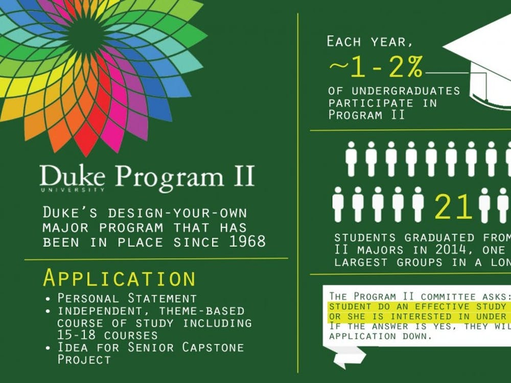 Created in 1968, Program II continues to offer a personalized academic experience for students each year.