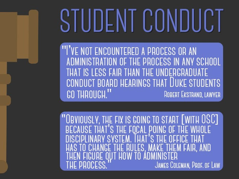 Legal experts took aim at Duke's student conduct process.