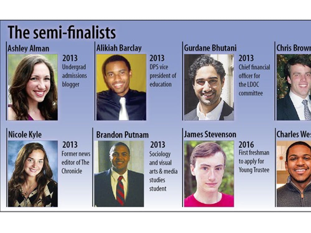 This year, each of the eight Young Trustee applicants have moved on to the semifinalist round, including one freshman.  After an interview process, the finalists will be announced. The student body will vote on the finalists.