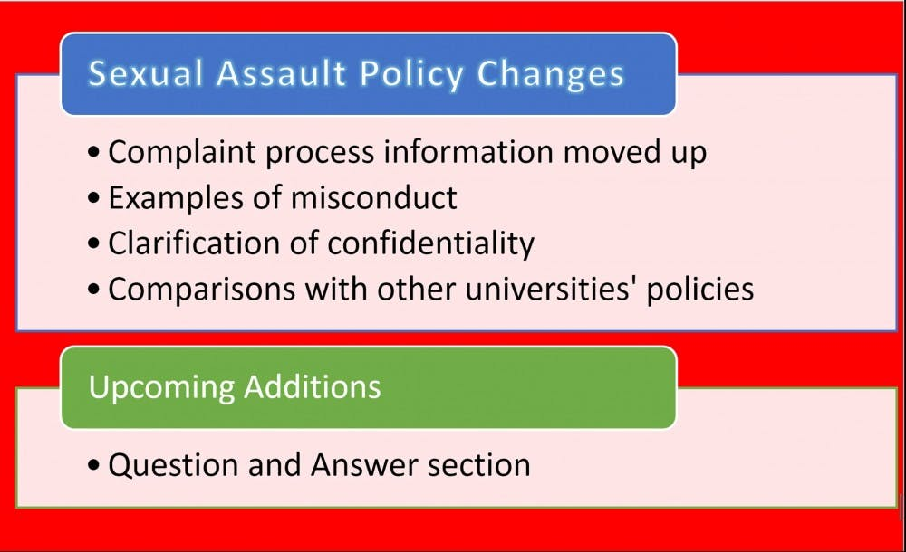 sexual_assault_graphic