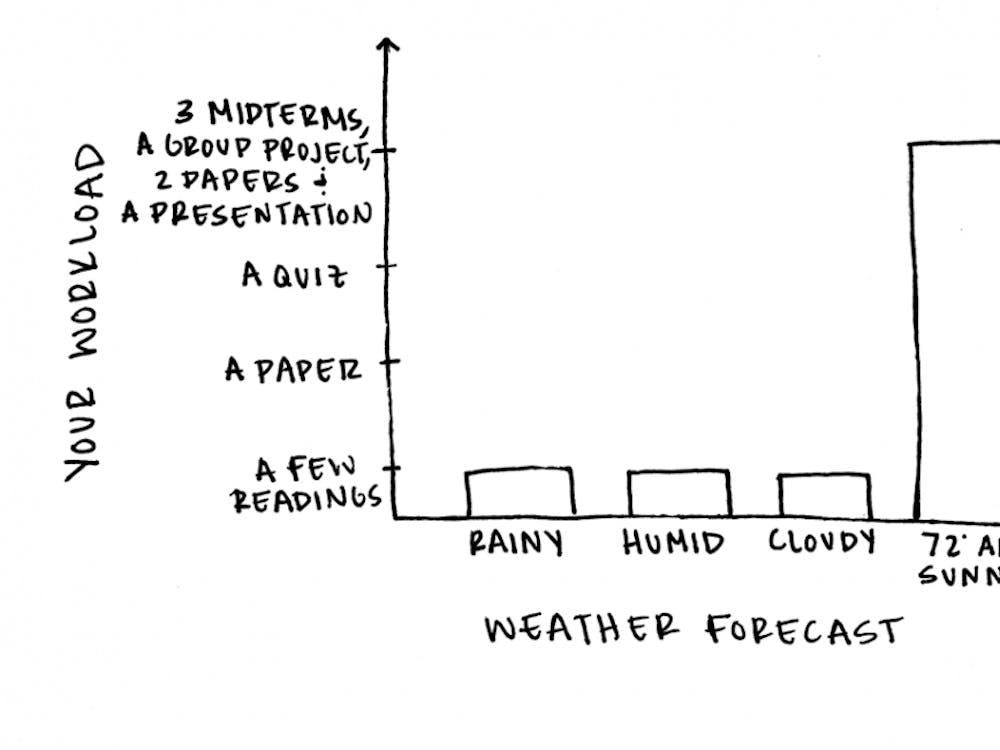 Cartoon by Daniela Flamini, a Trinity junior.