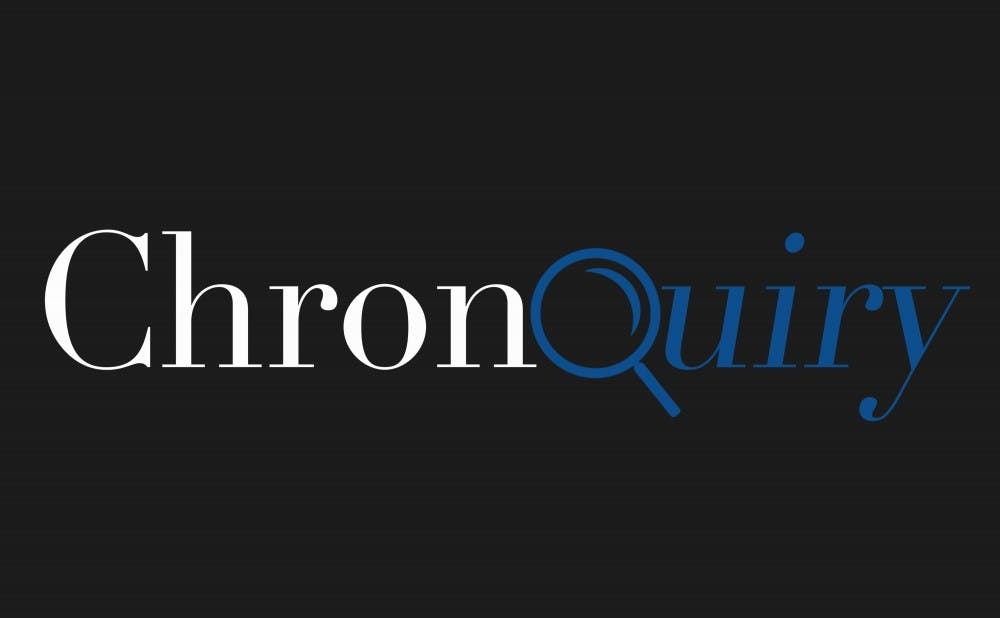 chronq