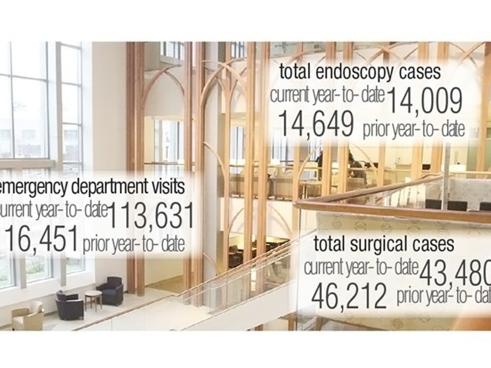 The Duke University Health System is experiencing a decrease in revenue and in patient volume, as a result of shifts in the national economy and trends in health care. The decreases have hit almost every area of the system, including the Duke Cancer Center, pictured.