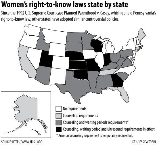 N.C. abortion law sparks controversy