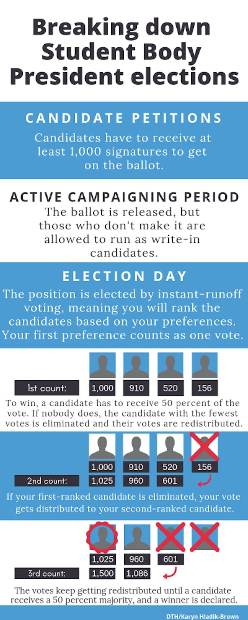 sbp-elections.png
