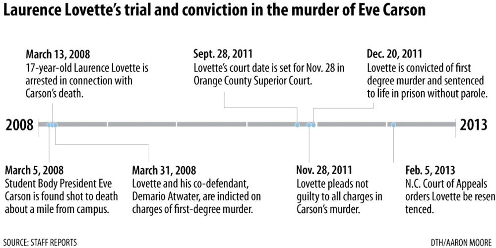 Laurence Alvin Lovette Jr.'s life sentence vacated Tuesday