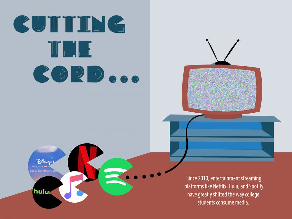 From cable to Netflix: The rise of streaming in the 2010s