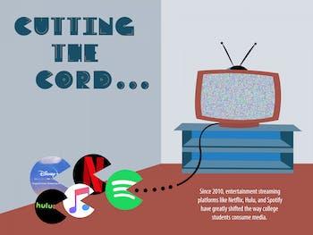 Arts- online binge practices.png