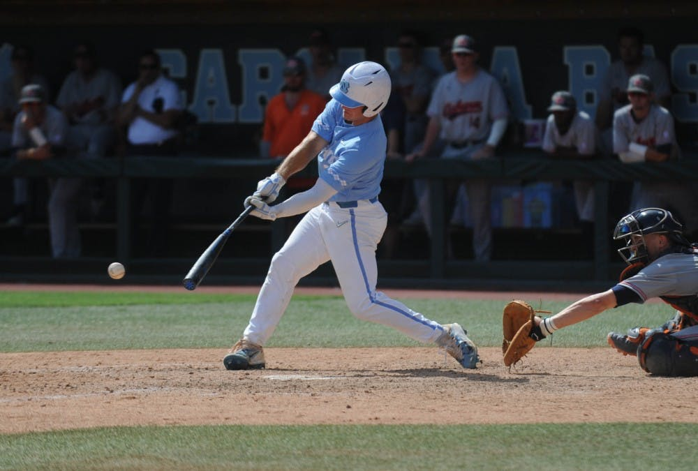 'We like expectations': North Carolina baseball aims to be a contender in 2020