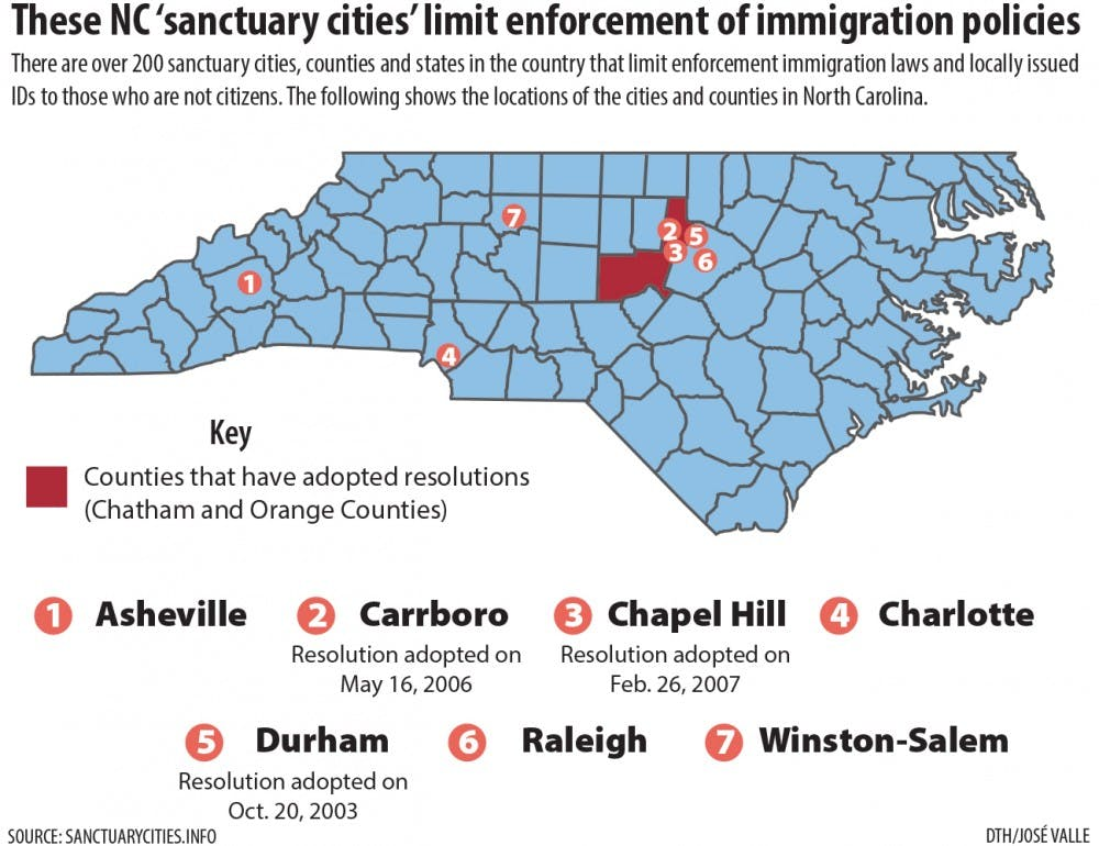 "No ""sanctuary"" for undocumented immigrants in North Carolina"