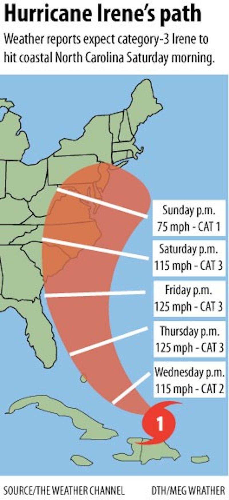 Hurricane Irene to hit East coast