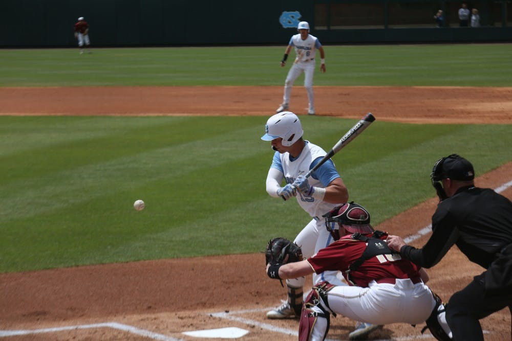 UNC baseball drops first game of series to Virginia, 12-5