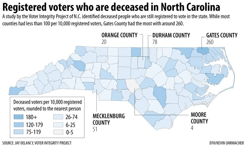 State nonpro?t ?nds 30,000 deceased registered voters