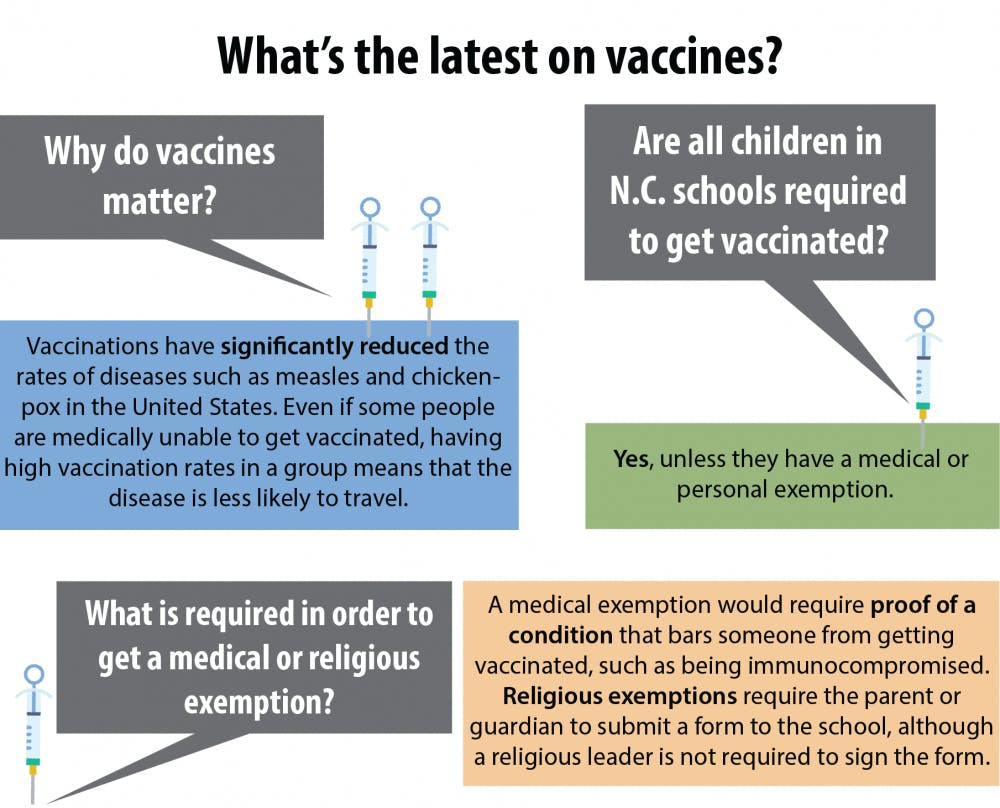 How has the national vaccine discussion impacted N.C.?