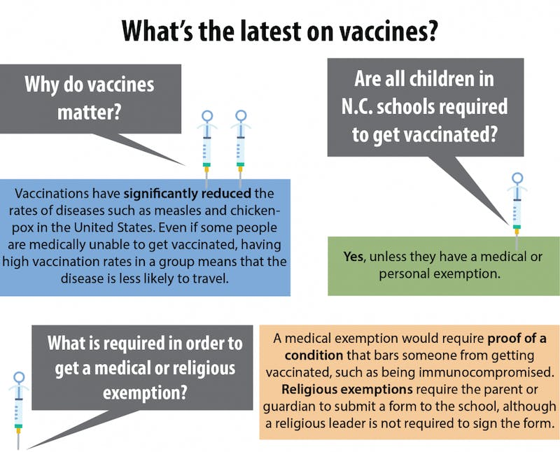 DTH vaccine graphic NEWEST-01.png