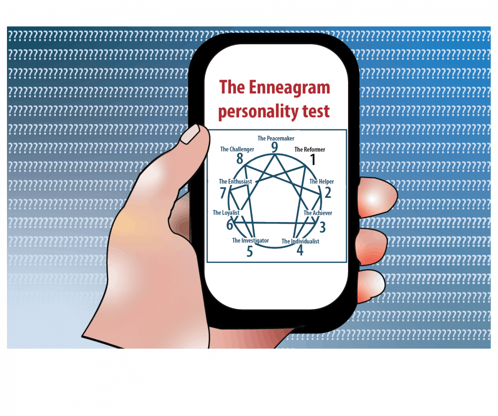 What's your type? The enneagram, explained