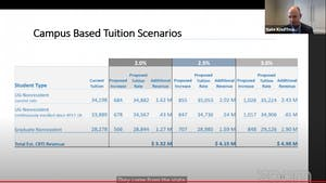 Screenshot from the virtually-held Tuition and Fee Advisory Task Force meeting on Thursday, Oct. 29, 2020 where committee members discussed recommendations for tuition increases.
