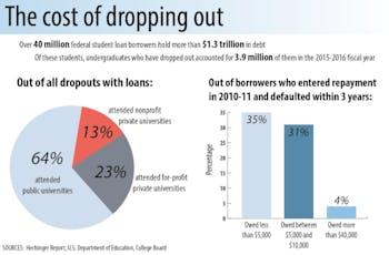 student-debt-0306-01.jpg