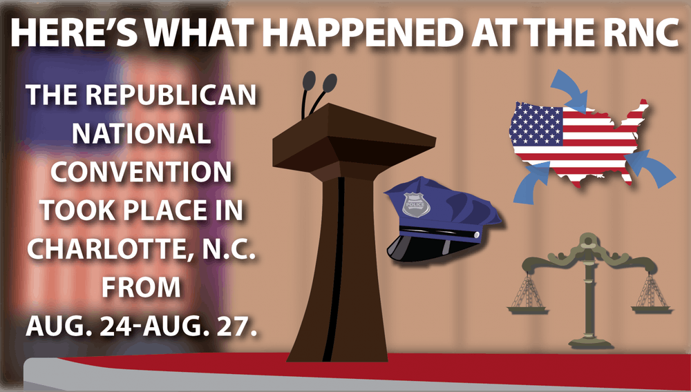 Here's what happened at the 2020 Republican National Convention