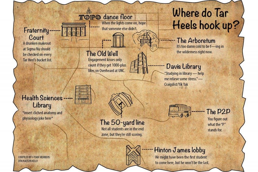 Hook up bucket list