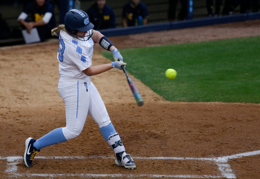 UNC softball blanked by George Washington in Carolina Classic Opener