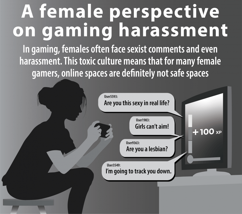 UNC gamers offer female perspectives about harassment while playing online