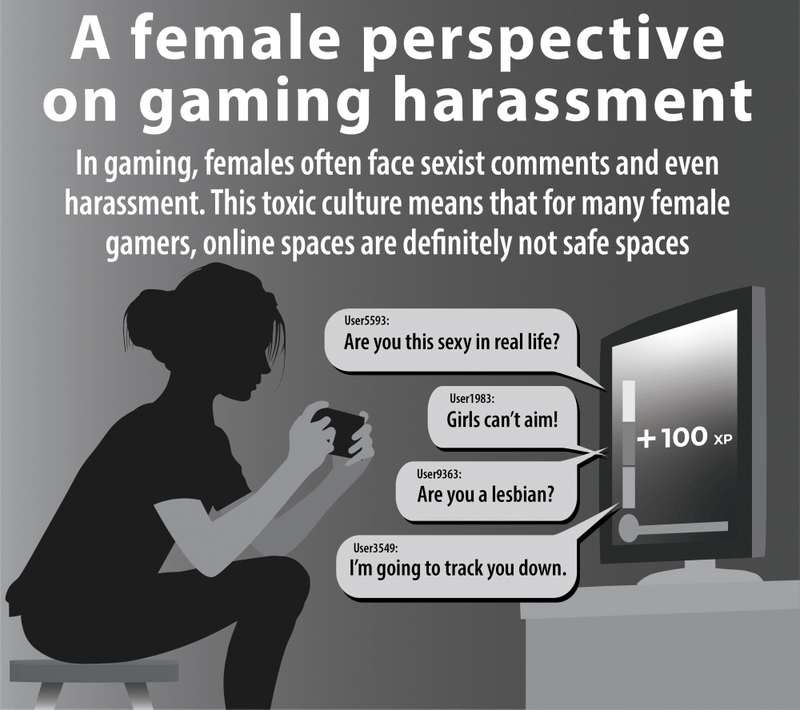 gaming harassment-01.png