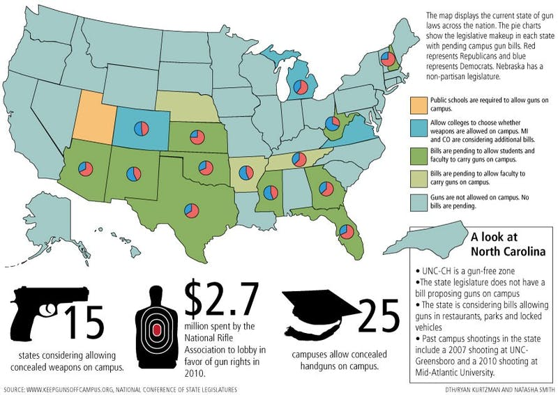 Graphic: Guns on university campuses hot issue for legislators nationwide (Ryan Kurtzman and Natasha Smith)