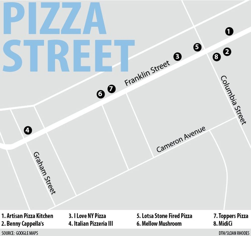 Pizza places abound on Franklin Street