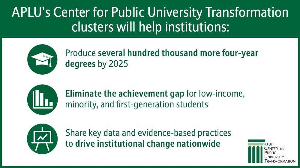APLU has a plan to increase graduation rates