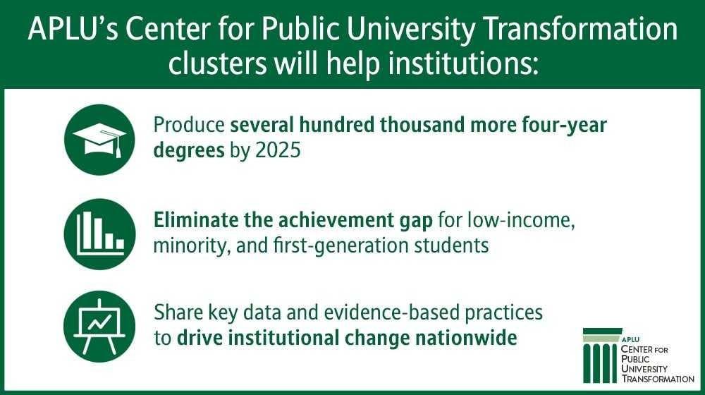 APLU has a plan to increase graduation rates