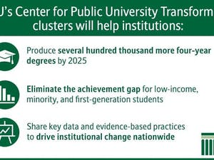 Graphic courtesy of the Association for Public and Land-grant Universities.