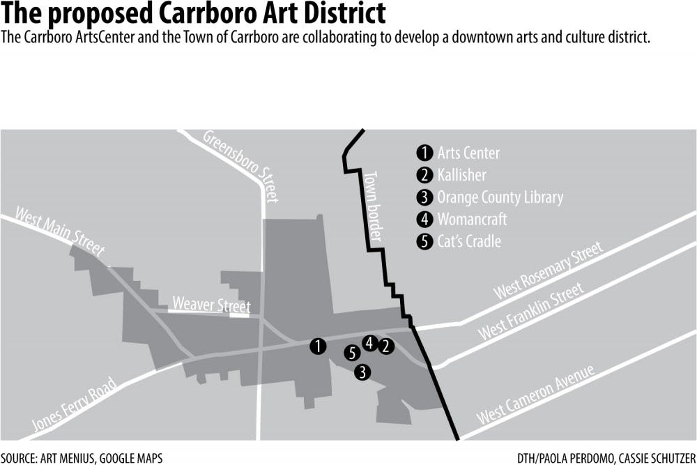 Carrboro Arts and Creativity District denied grant