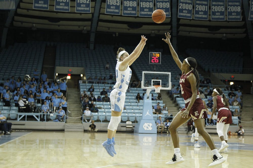 UNC junior guard Leah Church (20) shoots over Elon sophomore guard Kayla Liles (2). The Tar Heels beat the Elon Phoenix 76-46 in Chapel Hill, N.C. on Nov. 22, 2019.