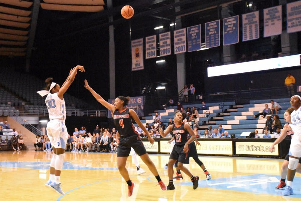 UNC women's basketball unravel in fourth quarter, fall to Mercer