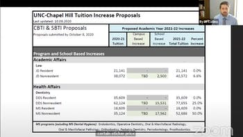 Screenshot from the virtually-held Tuition and Fees Advisory Task Force committee meeting on Thursday, Oct. 15, 2020.