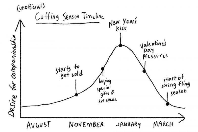 cuffing season.jpg
