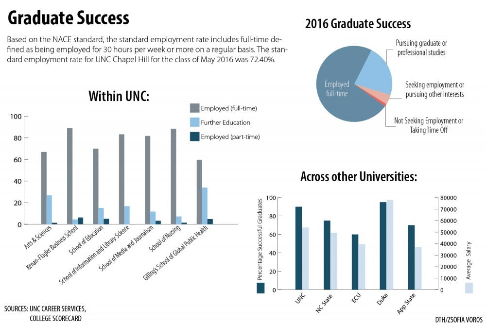 On the hunt: with graduation looming, seniors look to Career Services for help