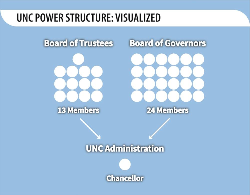 <p><em>Graphic by Carson Elm-Picard.</em></p>