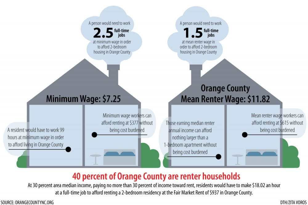 Orange County Sees Significant Gap Between Wages And Housing Prices