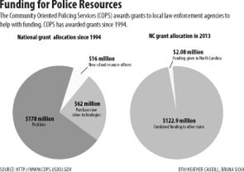 Police department faces funding issues with hiring