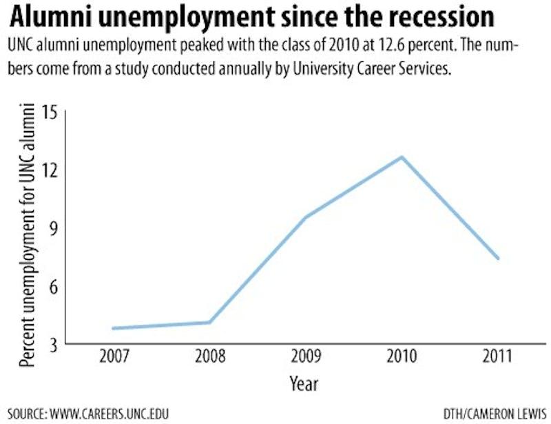 13562_unemployment911gf.jpg