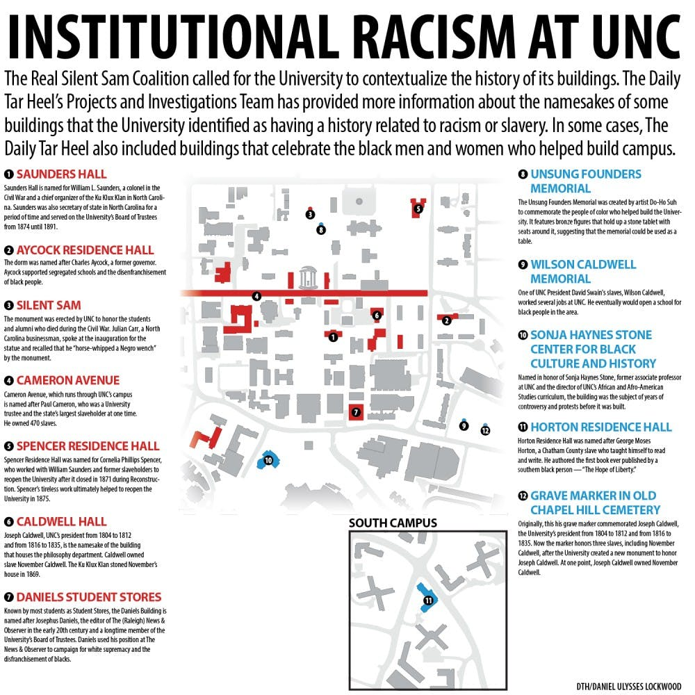 Evidence of institutional racism at UNC
