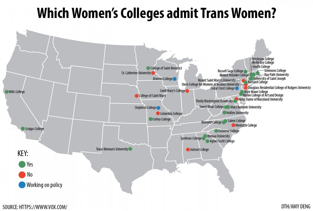 'A space that's safer': Transgender and nonbinary enrollment at women-only colleges in North Carolina